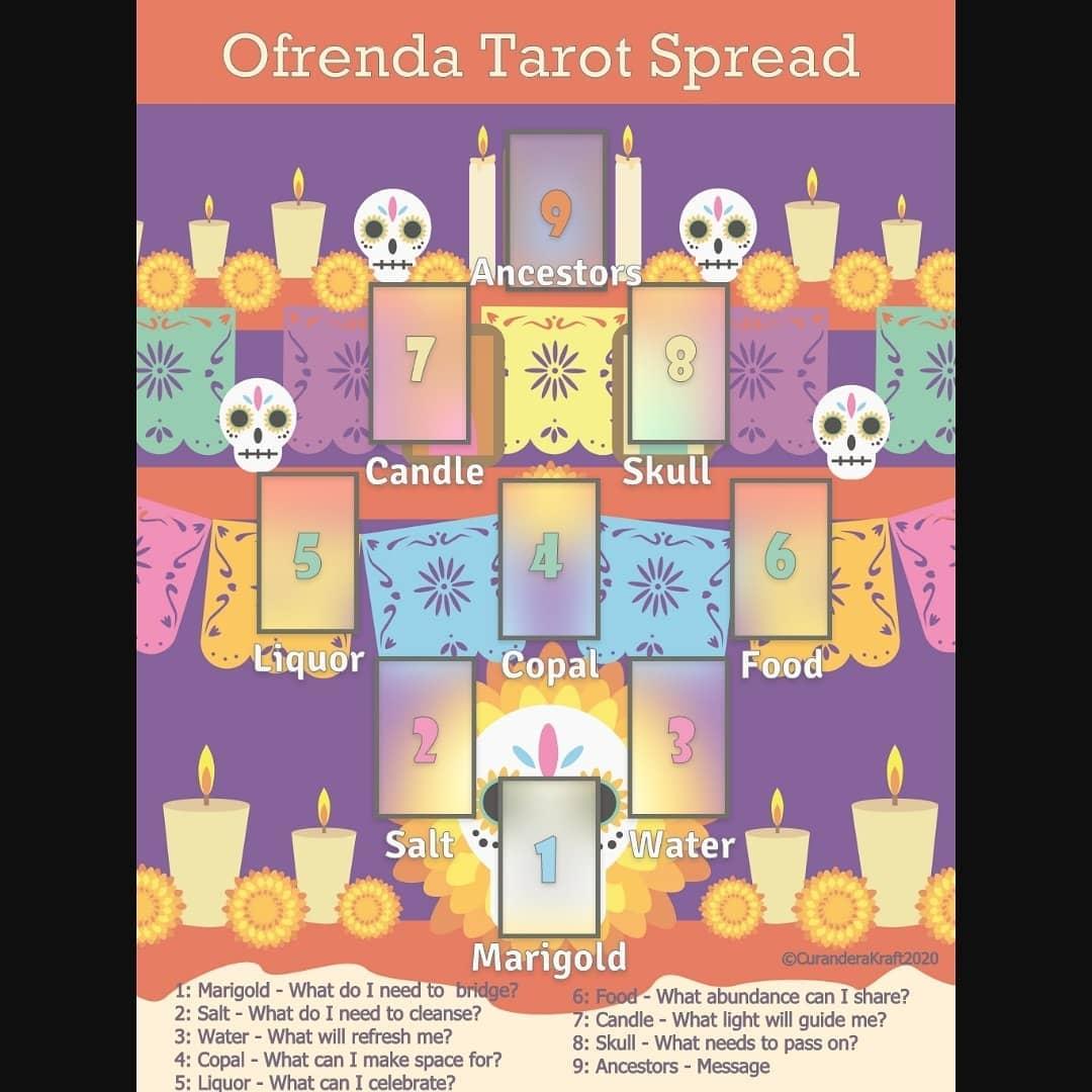 Ofrenda Tarot Spread~~~Deck: The Intuitive Night Goddess Tarot#ofrenda #ofrendatarotspread #ofrendaspread #tarotspread #diadelosmuertos #diademuertos #ancestors #tarotdeck #tarotreader #tarotreadersofinstagram #tarotcards #tarotreading #tarotreadingsonline #intuitivenightgoddesstarot #calavera #copal #cempoalxóchitl #dayofthedead